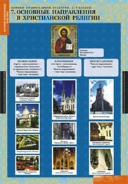 Комплект таблиц. Основы православной культуры 5-9 классы