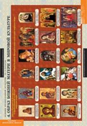 Комплект таблиц. Основы православной культуры 10-11 классы