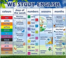 Стенд We study english