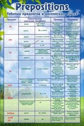 Стенд Таблица предлогов в английском языке