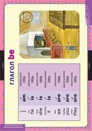 Комплект таблиц Глаголы be, have, can, must (нач.школа)