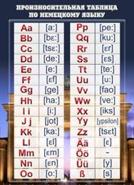 Стенд Произносительная таблица