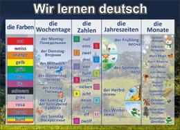 Стенд Изучаем немецкий