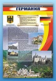 """Стенд """"О стране изучаемого языка"""" (Германия)"""