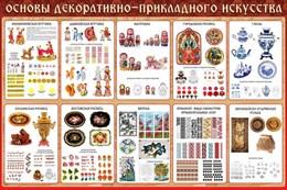 Стенд Основы декоративно-прикладного искусства