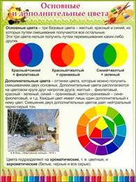 Стенд Основные и дополнительные цвета