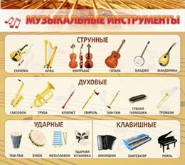 Стенд Музыкальные инструменты