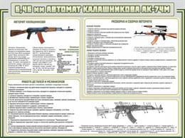 "Стенд ""Автомат Калашникова"""