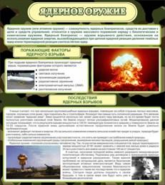 Стенд Ядерное оружие