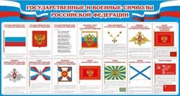 Стенд Государственные и военные символы РФ