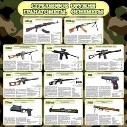 Стенд Стрелковое оружие гранатометы, огнеметы