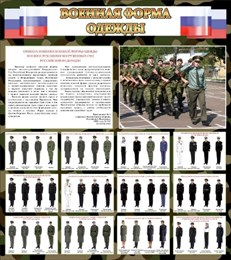 Стенд Военная форма одежды