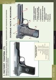 Оружие России, комплект таблиц