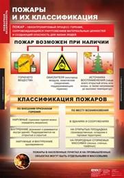 ОБЖ Пожарная безопасность, комплект таблиц