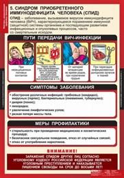 ОБЖ Факторы, разрушающие здоровье человека