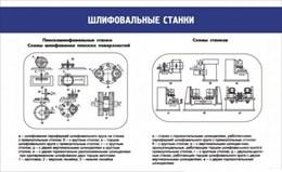 стенд ШЛИФОВАЛЬНЫЕ СТАНКИ