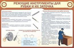 Стенд Режущие инструменты для рубки и их заточки