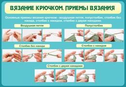 Стенд Вязание крючком. Приемы вязания