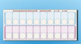 """Панно (демонстрационное) магнитно-маркерное для изучения состава числа """"Объекты, предназначенные для демонстрации последовательного пересчета от 0 до 10; от 0 до 20"""" + комплект тематических магнитов КМ-7"""