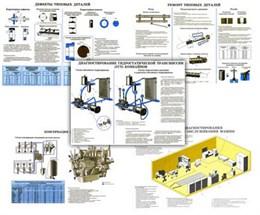 """Плакаты ПРОФТЕХ """"Техническое обслуживание и хранение комбайнов, дизелей, оборудования"""""""