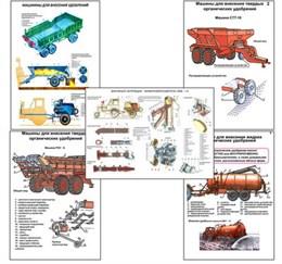 """Плакаты ПРОФТЕХ """"Машины и технология для внесения органических удобрений"""""""