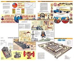 """Плакаты ПРОФТЕХ """"Машины для применения жидкого аммиака в сельскохозяйственного производства."""""""