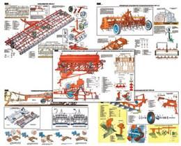 """Плакаты ПРОФТЕХ """"Машины для основной и предпосевной обработки почвы"""""""
