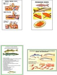 """Плакаты ПРОФТЕХ """"Разделка и обработка рыбной продукции"""""""