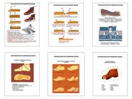 """Плакаты ПРОФТЕХ """"Технология изготовления обуви"""""""