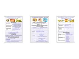 """Плакаты ПРОФТЕХ """"Классификация, ассортимент маргарина, требования к качеству"""""""