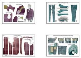 """Плакаты ПРОФТЕХ """"Изготовление мужских костюмов"""""""