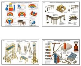 """Плакаты ПРОФТЕХ """"Инструменты, механизмы и приспособления для электромонтажных работ"""""""