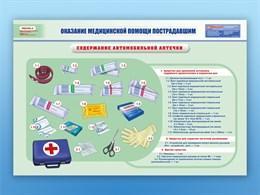 """Плакаты """"Оказание медицинской помощи пострадавшим"""""""
