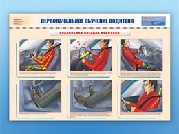 """Плакаты """"Первоначальное обучение водителя"""""""