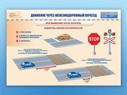 """Плакаты """"Движение через железнодорожный переезд"""""""