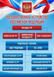 Гос устройство РФ