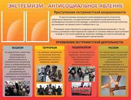 Стенд Экстремизм-антисоциальное явление