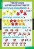 Комплект таблиц - Математика 3 класс - фото 57781