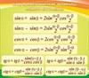 Стенд Тригонометрические формулы - фото 58656