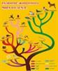 Стенд Развитие животного мира на земле - фото 58898
